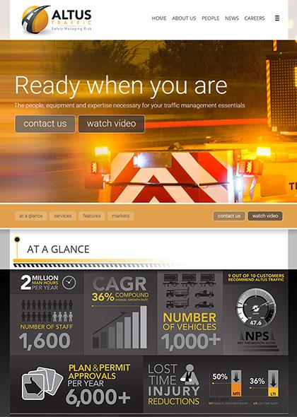 Altus Traffic - www.altustraffic.com.au